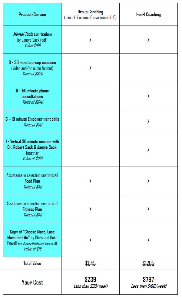 cost comparison chart